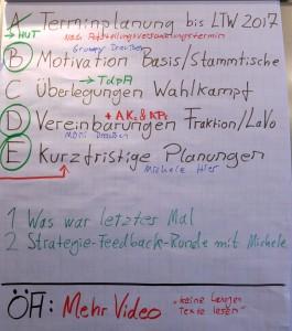 LaVo-Fraktion-Klausur 2015.1